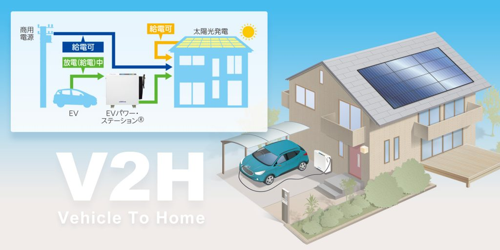V2H(Vehicle To Home)とは?